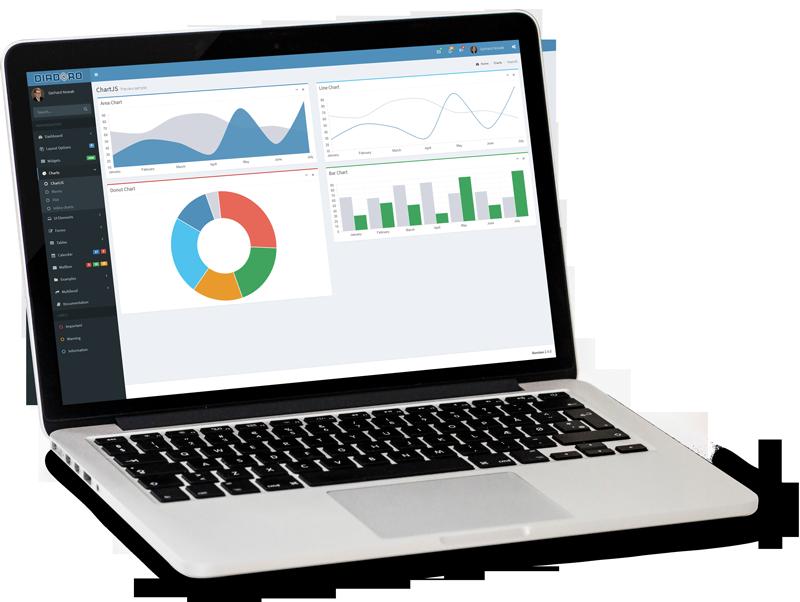 macbook-charts-mockup